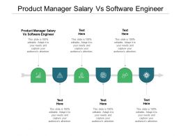 Product Manager Salary Vs Software Engineer Ppt Powerpoint Presentation Show Master Slide Cpb