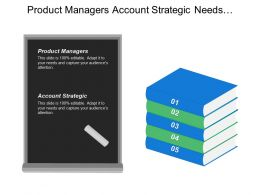 Product Managers Account Strategic Needs Analysis Sales Messaging