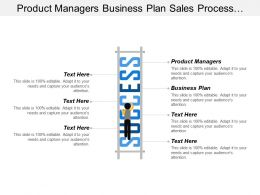 Product Managers Business Plan Sales Process Step Step