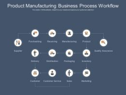Product Manufacturing Business Process Workflow
