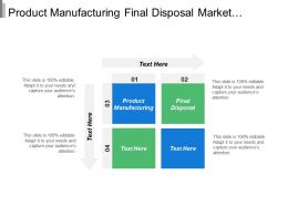 Product Manufacturing Final Disposal Market Introduction Stage Assign Tasks