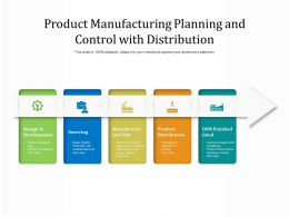 Product Manufacturing Planning And Control With Distribution