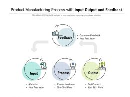 Product Manufacturing Process With Input Output And Feedback