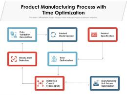 Product Manufacturing Process With Time Optimization