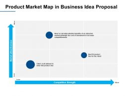 Product Market Map In Business Idea Proposal Arrow Ppt Powerpoint Presentation Model Slides