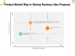 Product Market Map In Startup Business Idea Proposal Ppt Powerpoint Presentation Inspiration Background