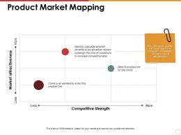 Product Market Mapping Competitive Strength Market Attractiveness Less More