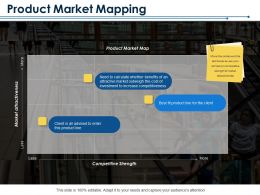 Product Market Mapping Market Attractiveness Competitive Strength Product Market Map