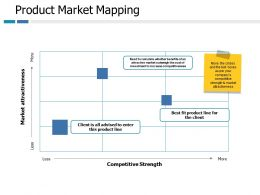 Product Market Mapping Ppt Pictures Graphics Download