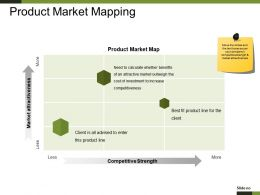 Product Market Mapping Ppt Sample Presentations