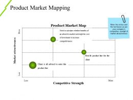 Product Market Mapping Ppt Samples Download