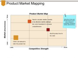 Product Market Mapping Presentation Portfolio