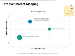 Product Market Mapping Strength Ppt Powerpoint Presentation Slides Styles