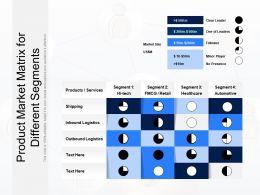 Product Market Matrix For Different Segments