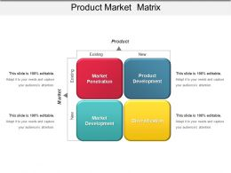 Product Market Matrix Ppt Examples Slides