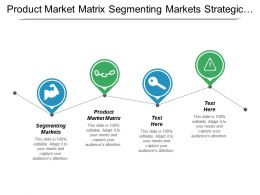 Product Market Matrix Segmenting Markets Strategic Planning Processes Cpb