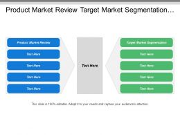 Product Market Review Target Market Segmentation Sales Objectives
