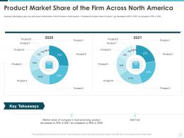 Product Market Share Of The Firm Across North America Building Effective Brand Strategy Attract Customers