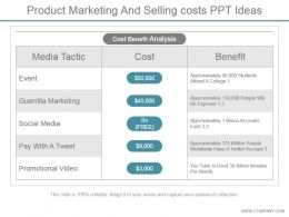 Product Marketing And Selling Costs Ppt Ideas