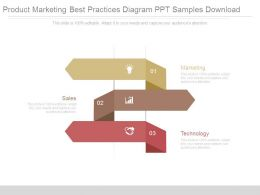 Product Marketing Best Practices Diagram Ppt Samples Download
