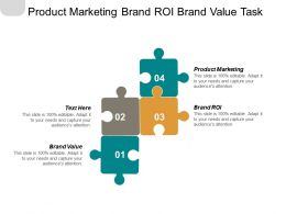 Product Marketing Brand Roi Brand Value Task Management Cpb