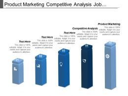 Product Marketing Competitive Analysis Job Satisfaction Joint Venture Cpb