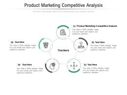 Product Marketing Competitive Analysis Ppt Powerpoint Presentation Infographics Samples Cpb