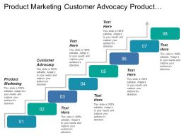 Product Marketing Customer Advocacy Product Planning User Experience