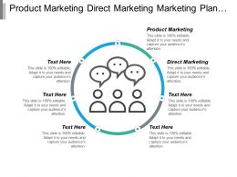 Product Marketing Direct Marketing Plan Competitive Analysis Cpb