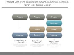 Product Marketing Distribution Channels Sample Diagram Powerpoint Slides Design