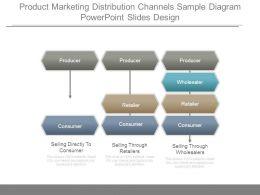 Product Marketing Distribution Channels Sample Diagram Powerpoint Slides Design