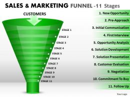Product Marketing Funnel Diagram With 11 Stages