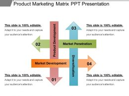 Product Marketing Matrix Ppt Presentation