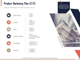 Product Marketing Plan Content Ppt Powerpoint Presentation Ideas Introduction