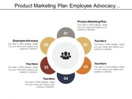 Product Marketing Plan Employee Advocacy Campaign Management Brand Equity