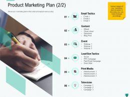 Product Marketing Plan L2198 Ppt Powerpoint Presentation Layouts Slide Portrait