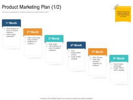 Product Marketing Plan Month Unique Selling Proposition Of Product Ppt Sample