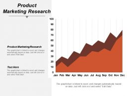Product Marketing Research Ppt Powerpoint Presentation File Background Image Cpb