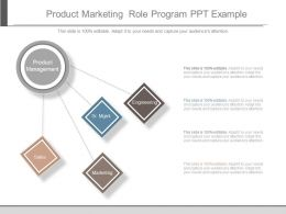 Product Marketing Role Program Ppt Example