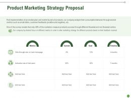 Product Marketing Strategy Proposal Ppt Powerpoint Presentation Designs Download