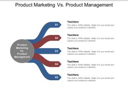 Product Marketing Vs Product Management Ppt Powerpoint Presentation Outline Objects Cpb