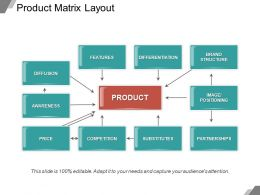 Product Matrix Layout Ppt Images Gallery