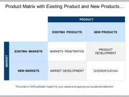 Product Matrix With Existing Product And New Products Showing Market Penetration
