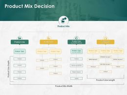 Product Mix Decision Ppt Powerpoint Presentation Portfolio Structure