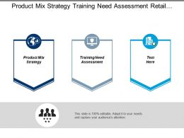 Product Mix Strategy Training Need Assessment Retail Management Cpb