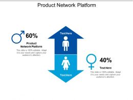 Product Network Platform Ppt Powerpoint Presentation Ideas Smartart Cpb