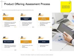 Product Offering Assessment Process Assess Ppt Powerpoint Presentation File Pictures