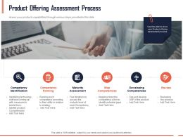 Product Offering Assessment Process Ppt Powerpoint Presentation Ideas Portfolio