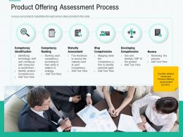 Product Offering Assessment Process Tackle Ppt Powerpoint Presentation Template