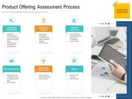 Product Offering Assessment Process Unique Selling Proposition Of Product Ppt Professional
